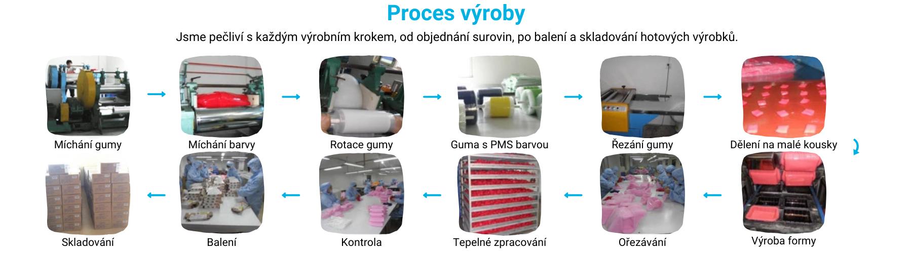 Proces výroby forem na ledové panáky