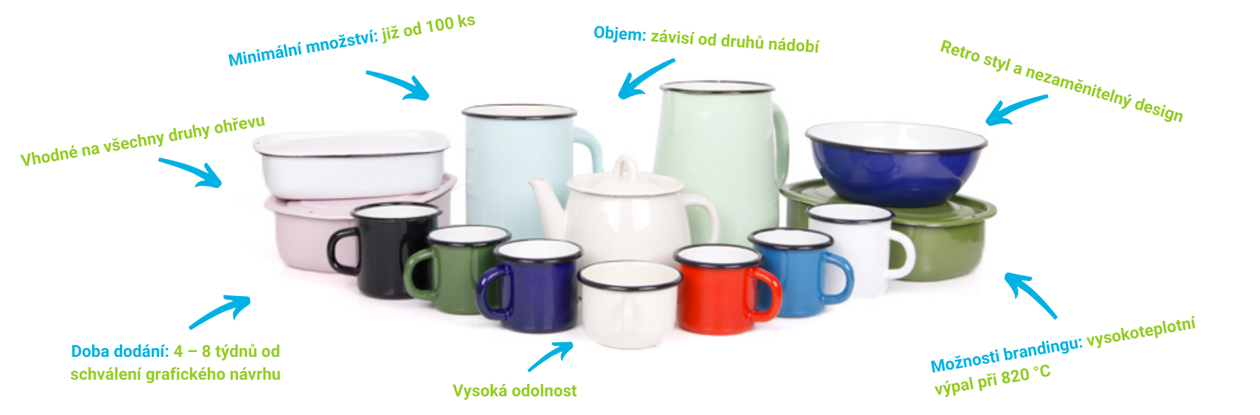 Reklamní smaltované nádobí