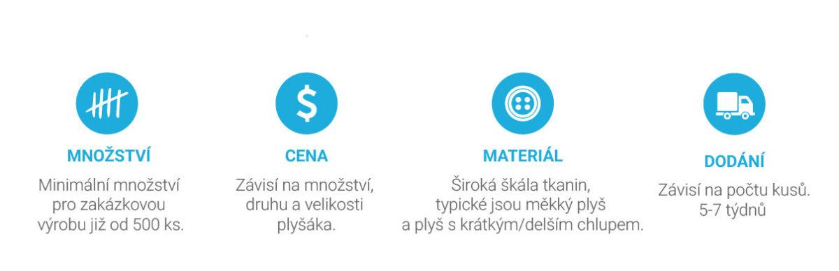 Infografika reklamní plyšáci na zakázku