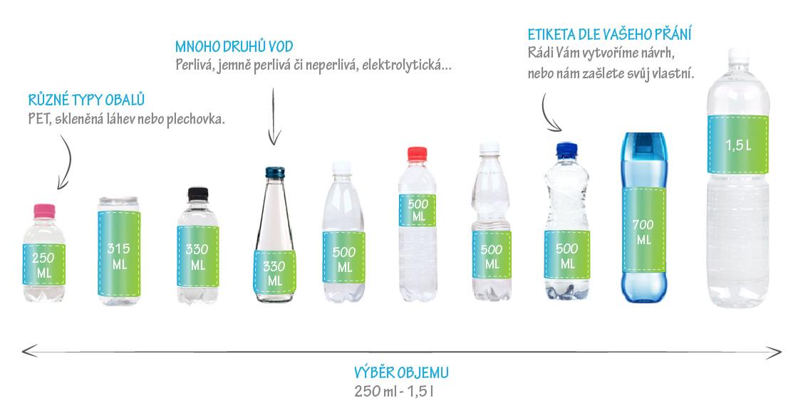 Reklamní vody