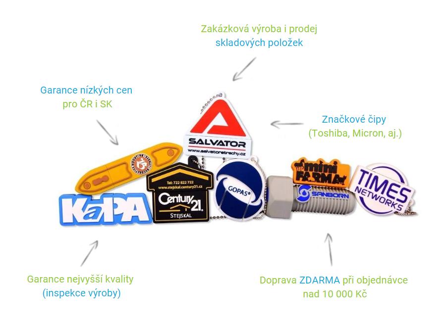 Zakázková výroba USB